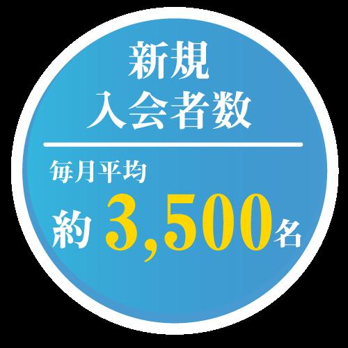 新規入会者数毎月平均3,500名
